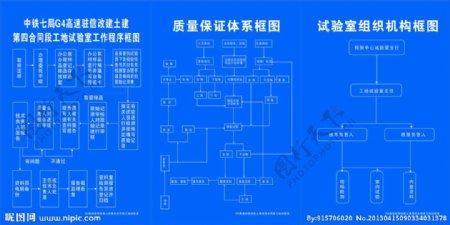 质量保证体系框图图片