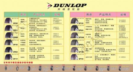 邓禄普轮胎型号