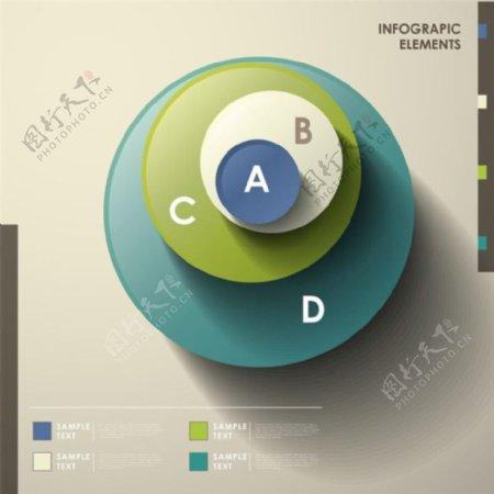 绿色立体圆形图表图片