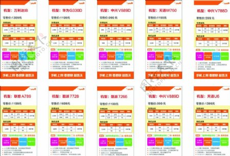 中国联通3G手机价格稿