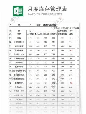 2017年月度库存管理表填写实例