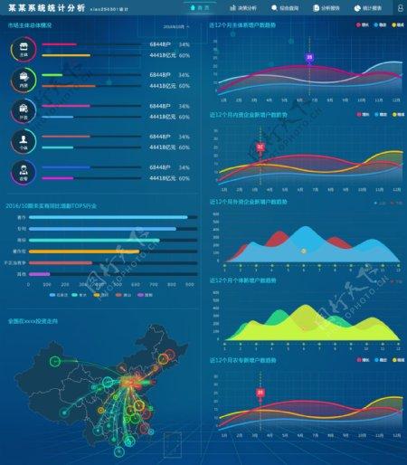 数据可视化