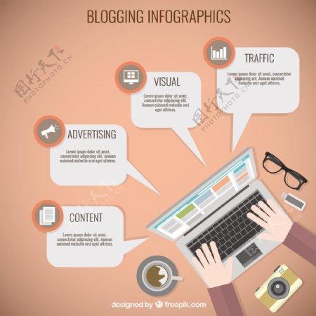 网络博客背景