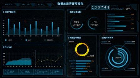 暗色系科技感数据总控可视化UI网页界面
