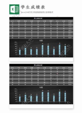学生成绩分析统计表Excel模板