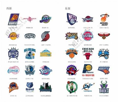 NBA球队
