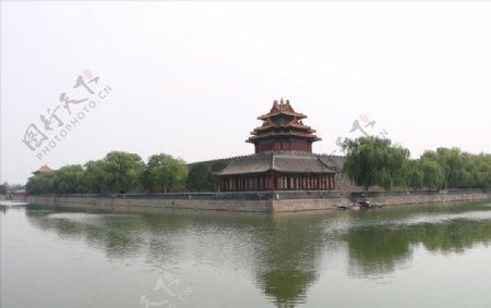 天安门故宫