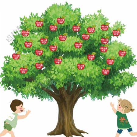 身高标准测量苹果树