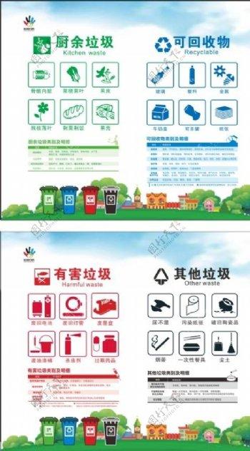 垃圾分类回收类别及明细