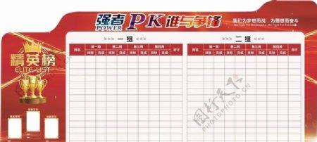 激情业绩PK榜