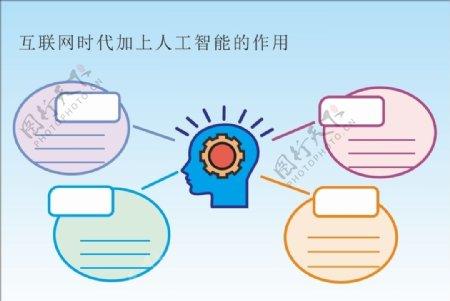 互联网人工智能PPT背景图片