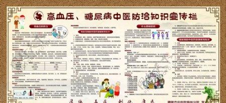中医防治高血压糖尿病图片