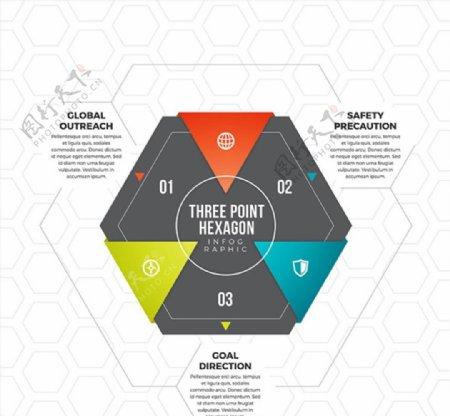 六边形信息图表图片