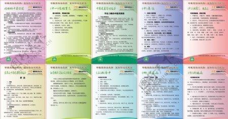 中医健康教育处方图片