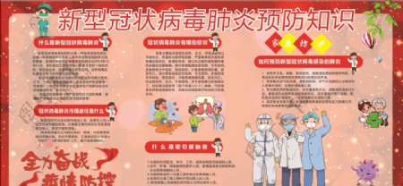 新冠状病毒预防知识图片