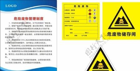 危险废物管理制度图片