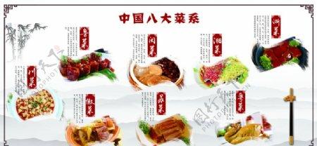 中国传统八大菜系图片